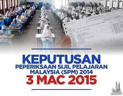 SPM 2014